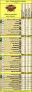 Complete CornfieldsRareIngredientsCWK-Spanish