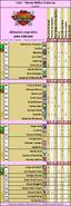 Complete NicelandsCoolIngredientsCWK-Spanish