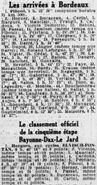 La Petite Gironde 1937-06-14