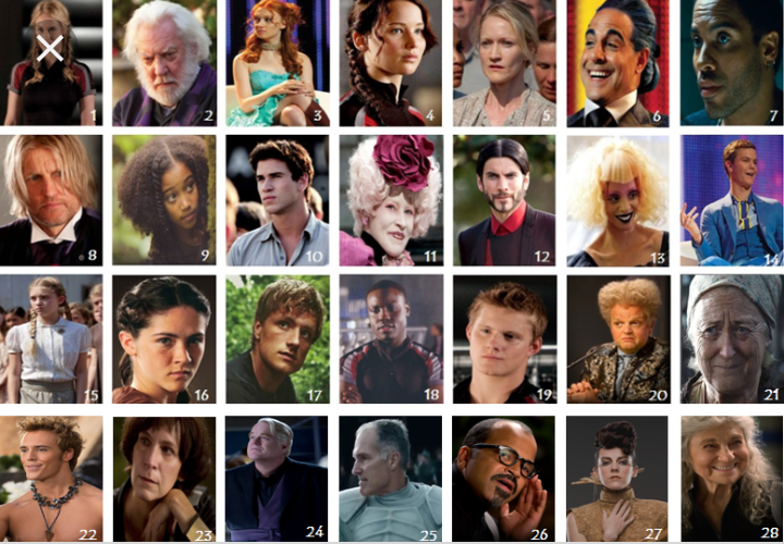 What Character From Hunger Games You Hate Fandom