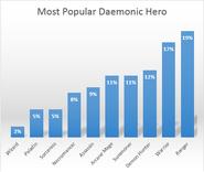 Pop Heros