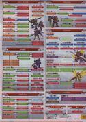 LBX BOOST catalogue