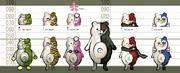 Danganronpa V3 - Height Chart - Monokuma & Monokubs.png