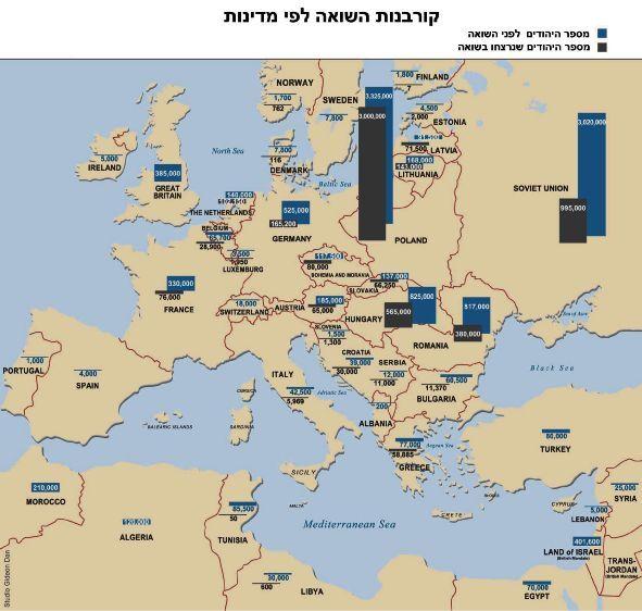 קטרבנות השטאה לפי מדינות.jpg