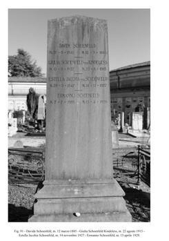 מצבות יהודיות במחוז Freiuli בצפון איטליה בתוך בית קברות כללח 02