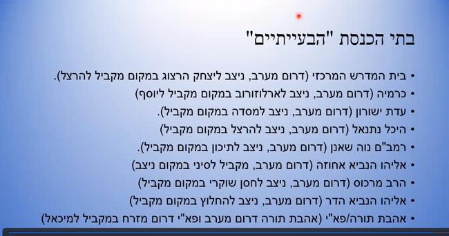 בתי הכנסת הבעייתייפ.png