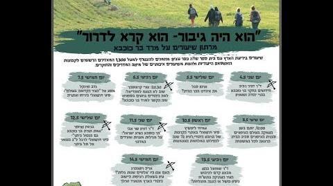 עמיחי_ליפשיץ_-_סיור_באתרי_הקרבות_של_הרובע_היהודי