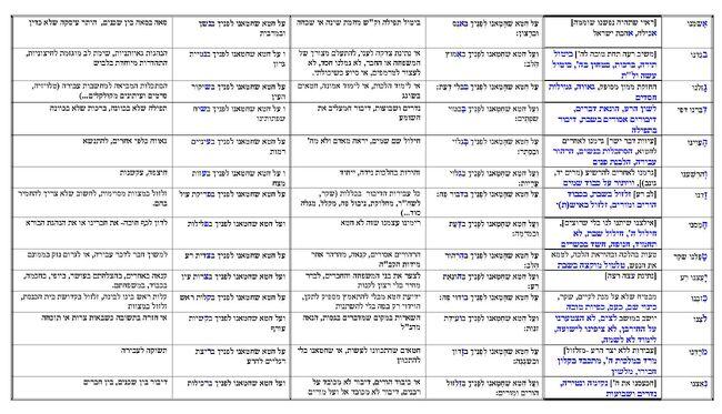 Seder vidui Page 1.jpg