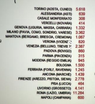 יהדות איטליה במלחמת העולם הראשונה