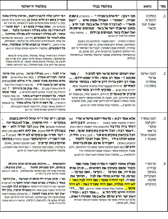 בבלי ירושלמי 1.png