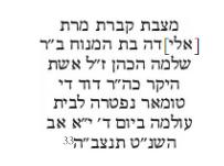 1598 Alidah de omar