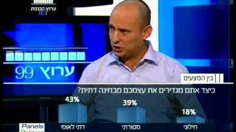 ערוץ_הכנסת_-_המצע_של_מפלגת_הבית_היהודי,_2012