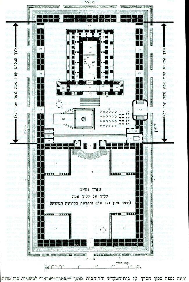 בית המקדש והר הבית מתוך תפארת ישראל.jpg