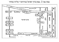 MAP OF MIZRACHI