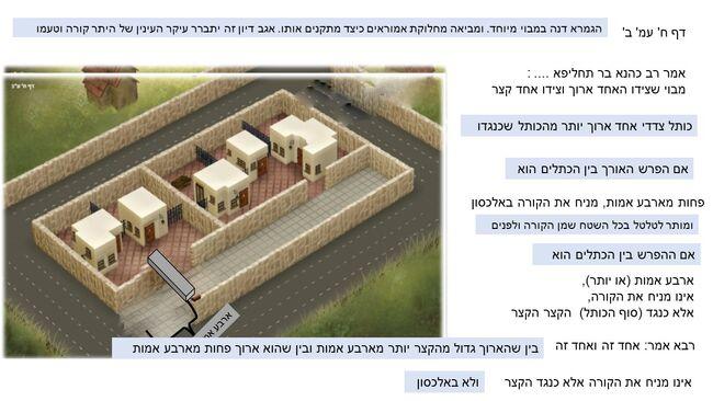 יצחק רסלר ערובין ח שיקופית 3