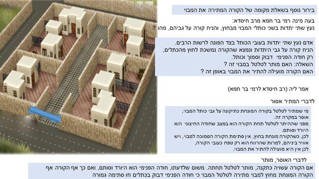 יצחק רסלר ערובין ח שיקופית 5