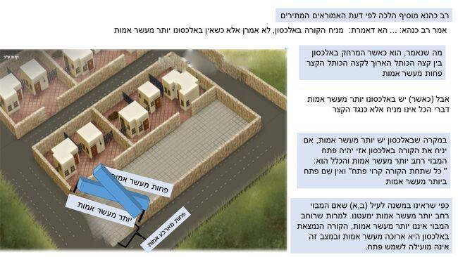 יצחק רסלר ערובין ח שיקופית 4