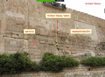 שתי החומות והתפר