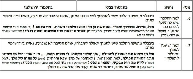 בבלי ירושלמי 10-.png