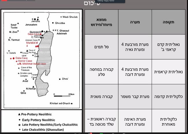יהודה 33