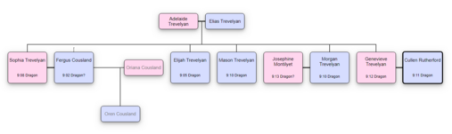 Family-tree-genny.png