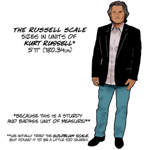 The Russell Scale.png