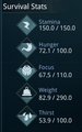 Survival stats.png