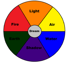 Magic wheel.png