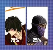 Zuko vs Rain poll results