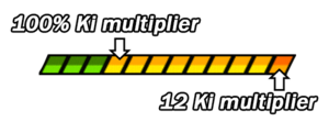 Ki multiplier example.png