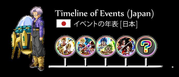 Timeline Banner Japan.png