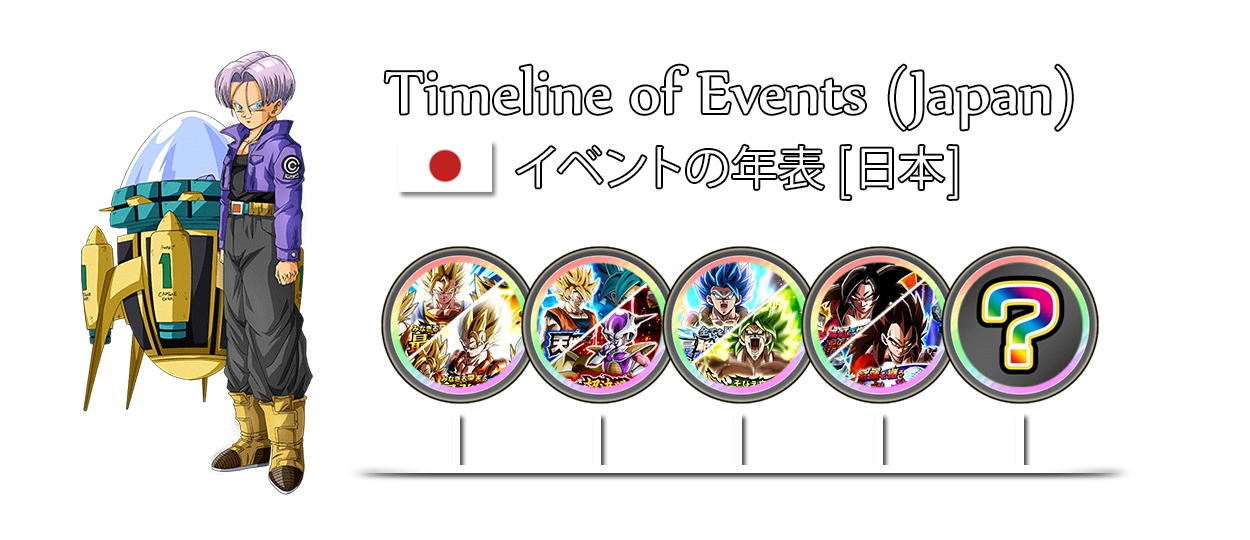 Timeline of Events (Japan)