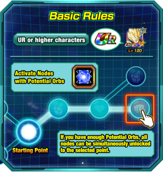 Potential basic rules.png