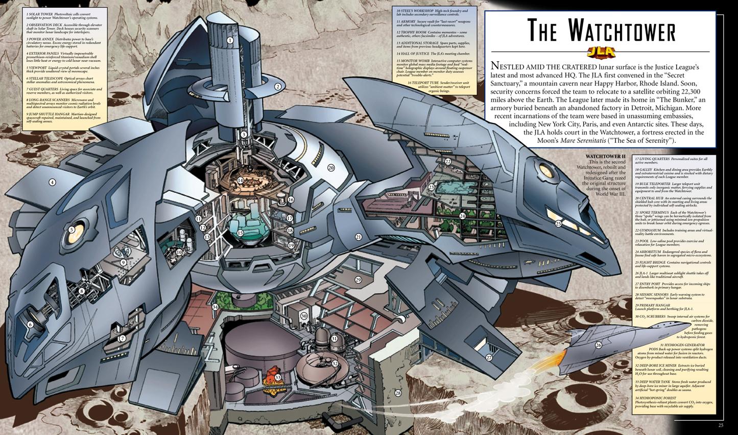 Torre de Vigilância da Liga da Justiça