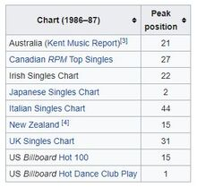 Chart-1513200947.JPG