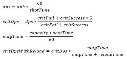 Dps formula.png