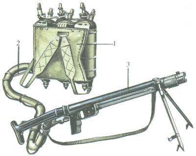 LPO-50 Flamethrower