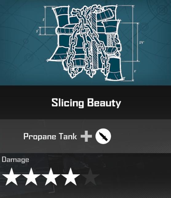 Slicing Beauty