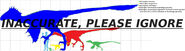 Dromaeosauridae scale