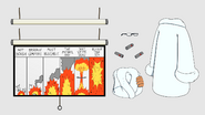 Explosion Chart and Coats