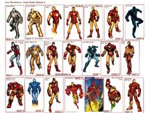 Marvel Comics - Iron Man Armory Visual Guide Volume 1