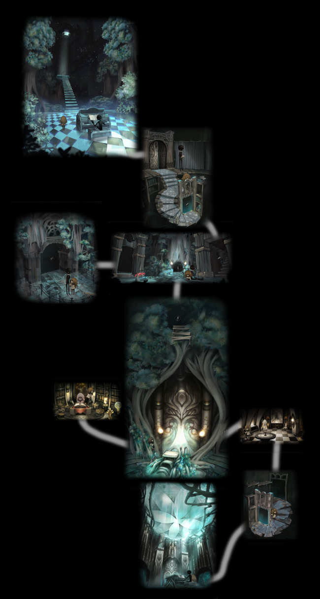 Map of all the rooms, according to how someone would walk there. (paths not shown by the game are highlighted)