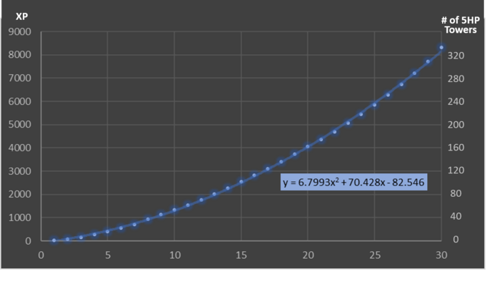 XP graph.png