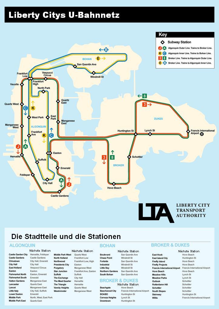 Hoch- und U-Bahn (IV)