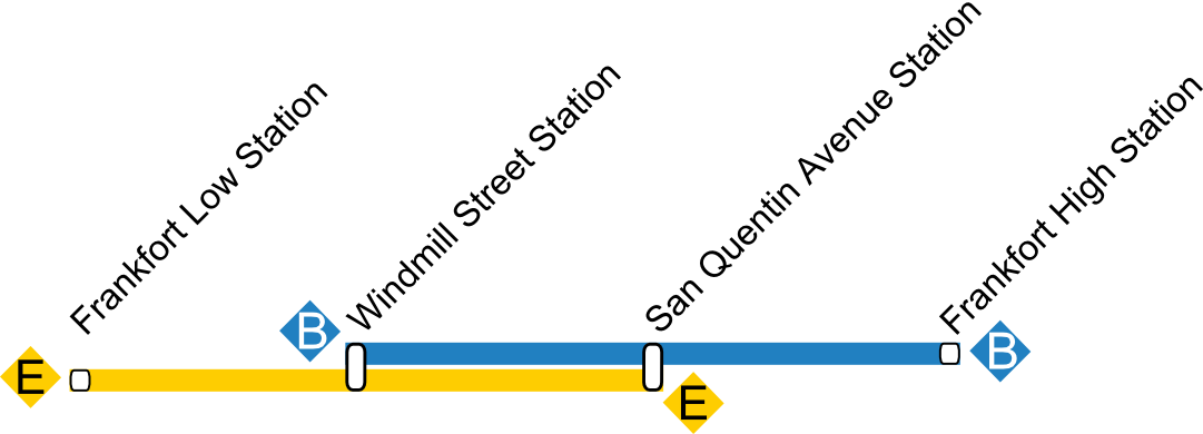Bahnhöfe Bohan Line