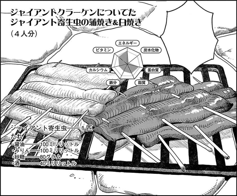 Giant Parasite from Giant Kraken: Grilled Plain and Kabayaki-Style