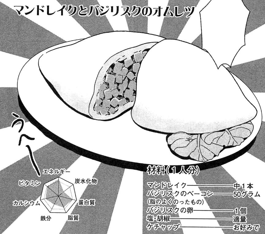Mandrake and Basilisk Omelet