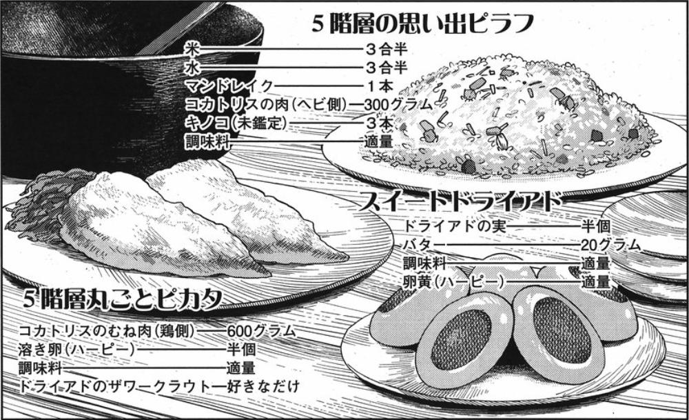 Fifth Floor Meal