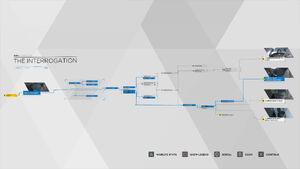 The Interrogation Flowchart - Detroit Become Human.jpg