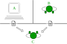 Turing-Diagram-159676.png